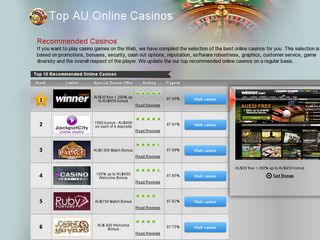 casino games internet