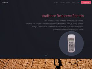 Audience Response System Rentals
