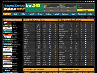 Best Bookmakers